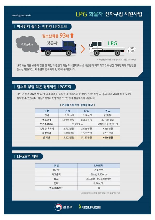 LPG 화물차 신차구매지원사업.pdf_page_2.jpg